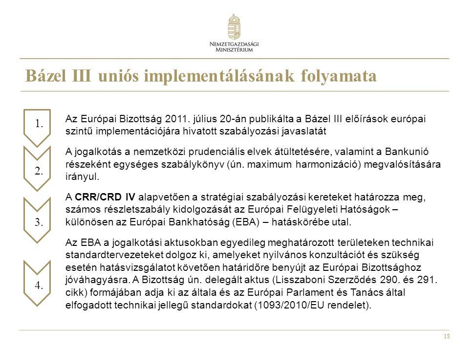 Bázel III uniós implementálásának folyamata