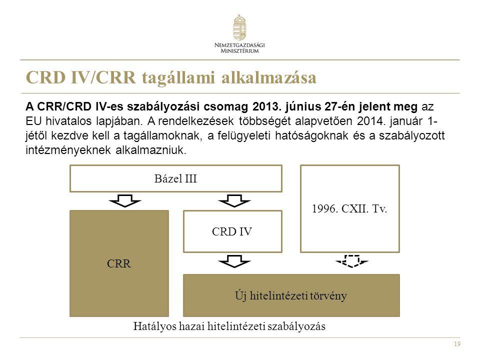 CRD IV/CRR tagállami alkalmazása