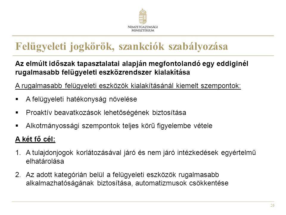 Felügyeleti jogkörök, szankciók szabályozása