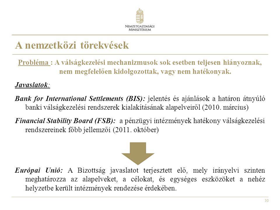 A nemzetközi törekvések
