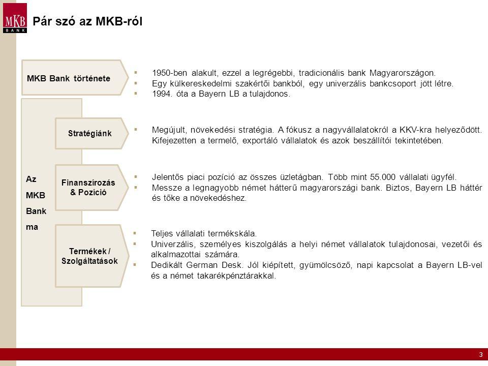 Finanszírozás & Pozíció Termékek / Szolgáltatások