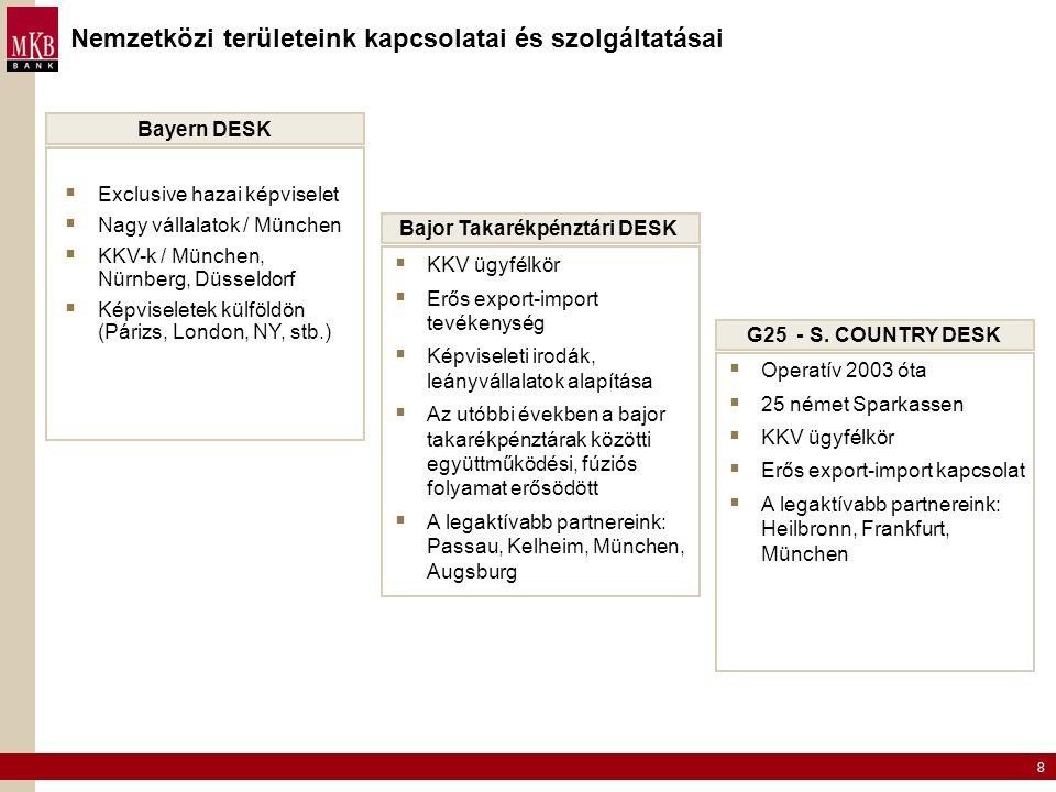 Nemzetközi területeink kapcsolatai és szolgáltatásai
