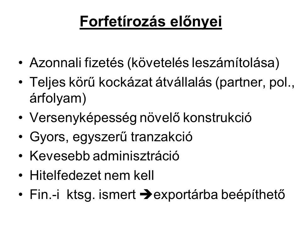 Forfetírozás előnyei Azonnali fizetés (követelés leszámítolása)