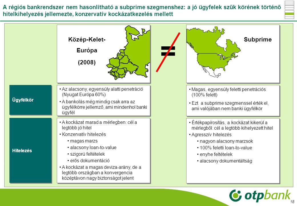 = Közép-Kelet- Európa Subprime (2008)