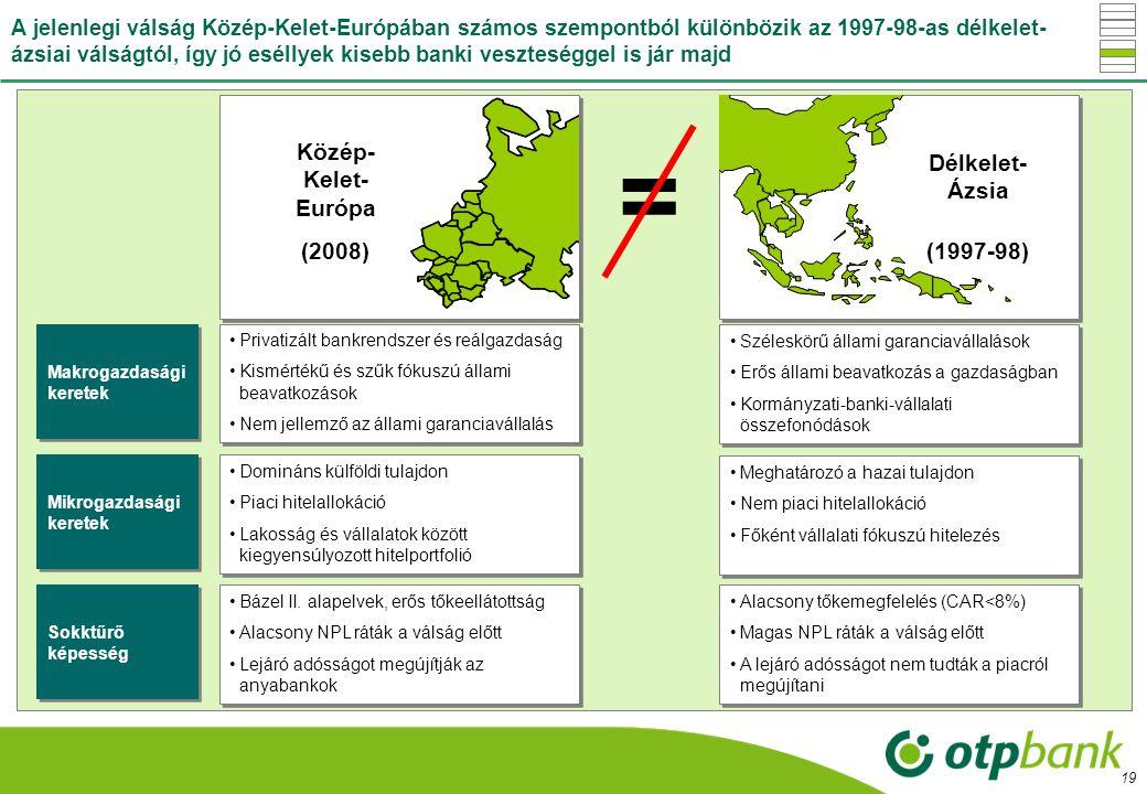 = Közép-Kelet-Európa Délkelet-Ázsia (2008) (1997-98)