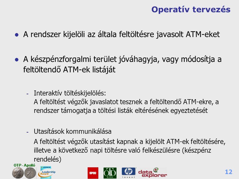 A rendszer kijelöli az általa feltöltésre javasolt ATM-eket