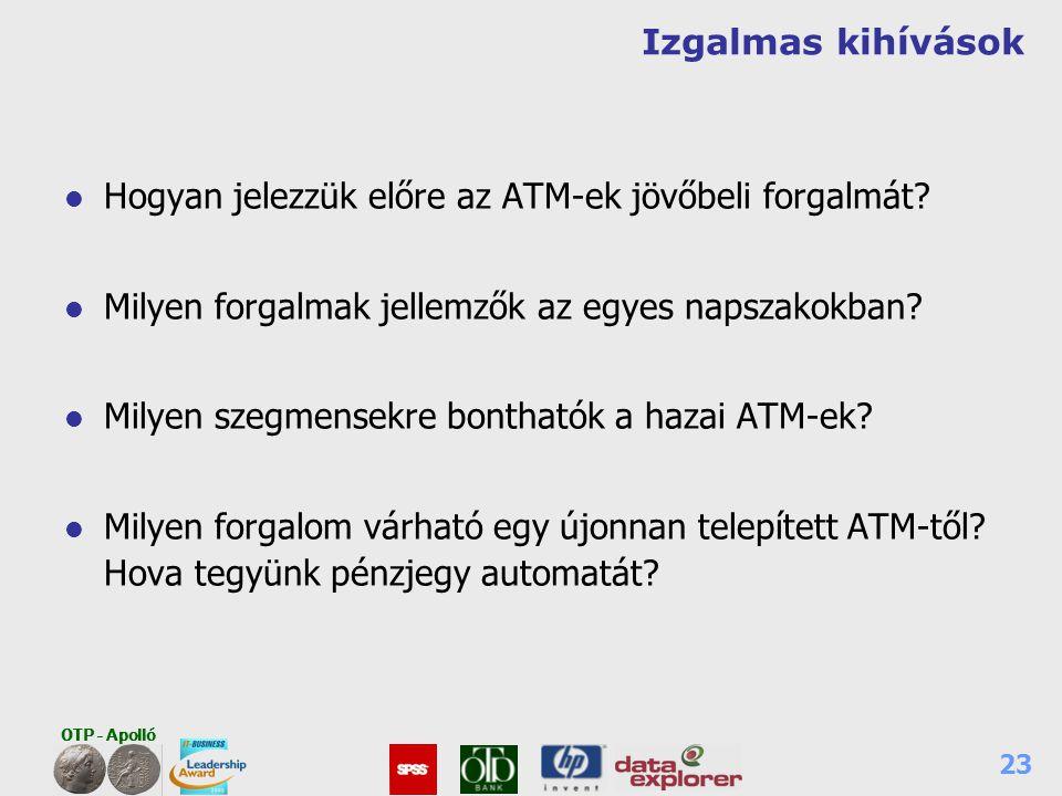 Izgalmas kihívások Hogyan jelezzük előre az ATM-ek jövőbeli forgalmát Milyen forgalmak jellemzők az egyes napszakokban