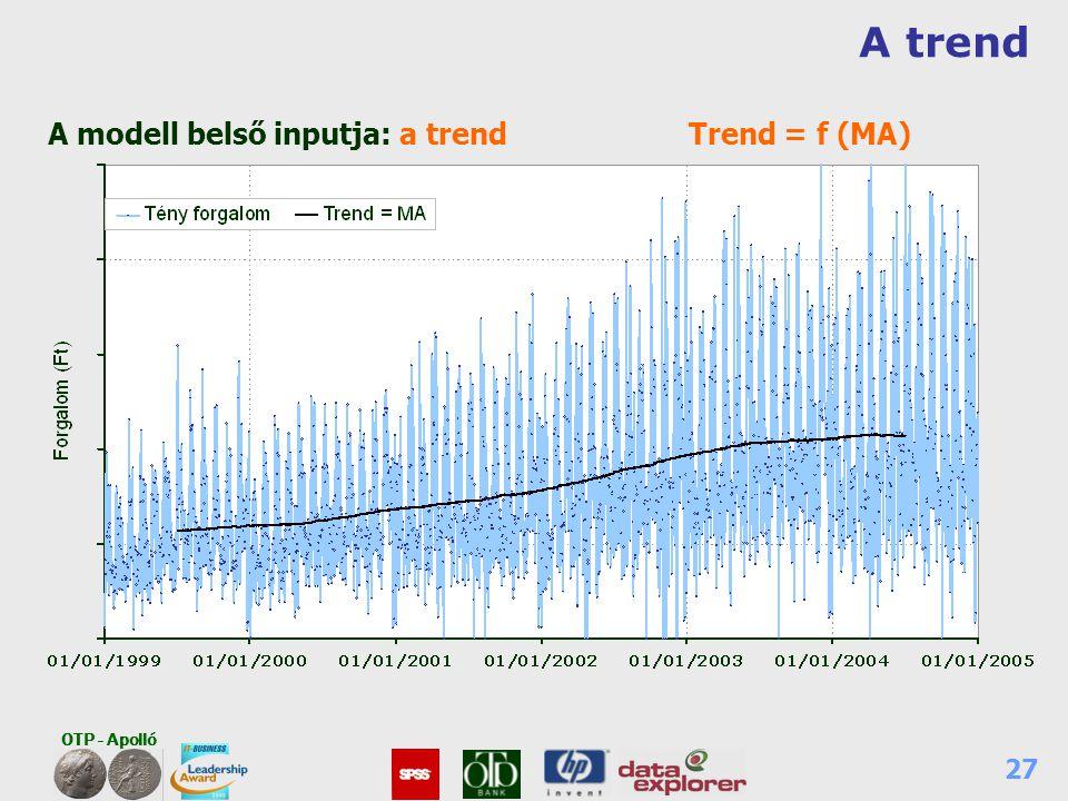 A trend A modell belső inputja: a trend Trend = f (MA)