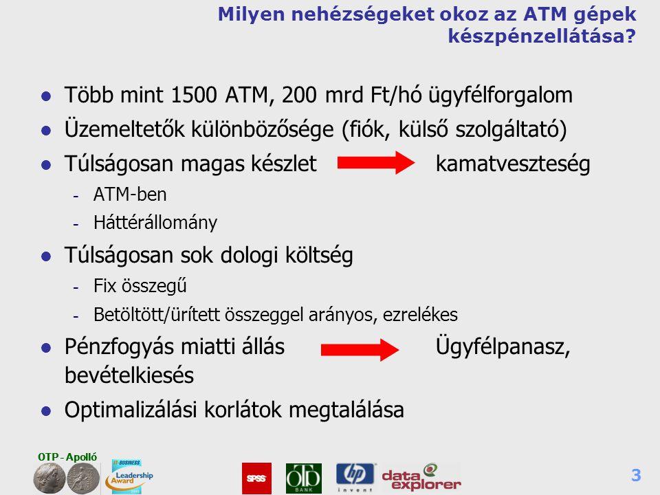 Milyen nehézségeket okoz az ATM gépek készpénzellátása