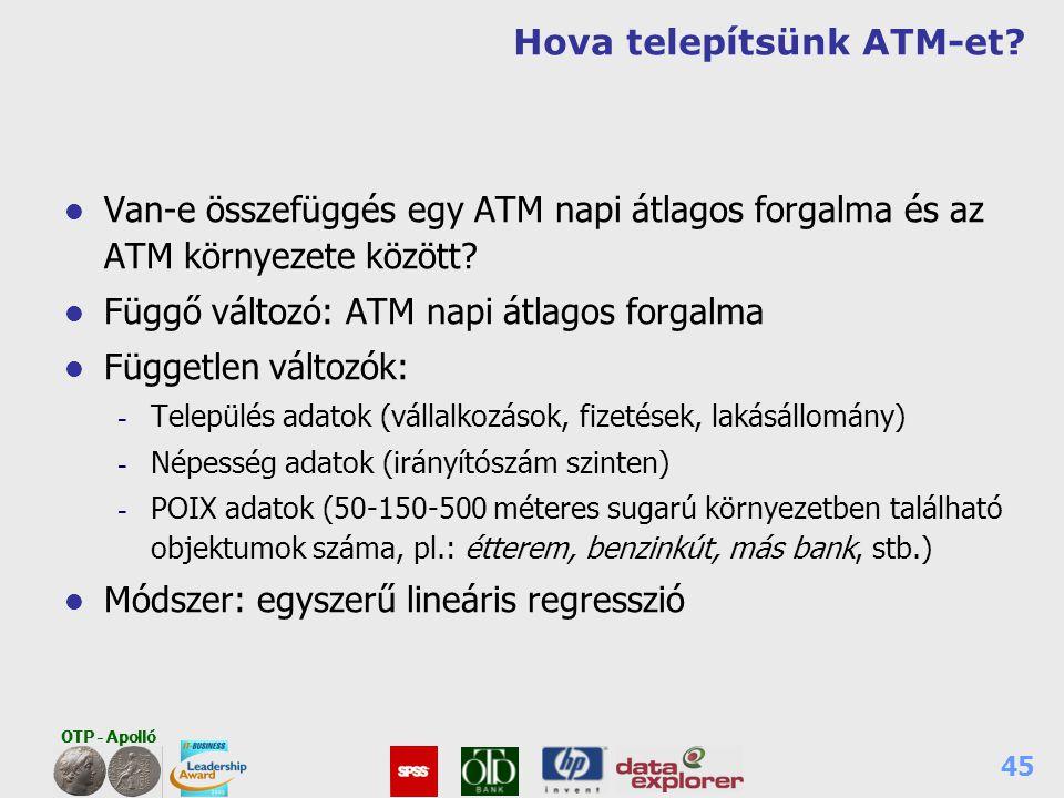 Hova telepítsünk ATM-et