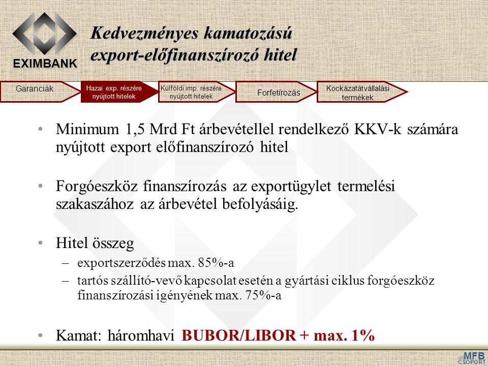 Kedvezményes kamatozású export-előfinanszírozó hitel