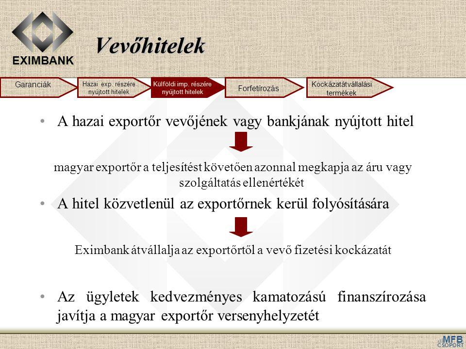 Vevőhitelek A hazai exportőr vevőjének vagy bankjának nyújtott hitel