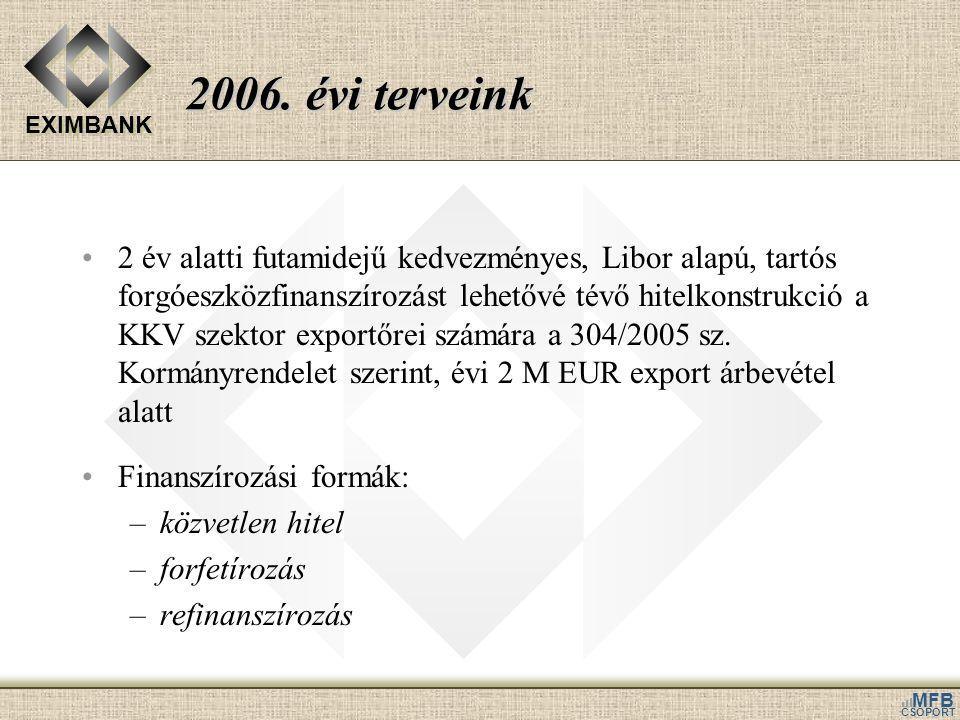 2006. évi terveink