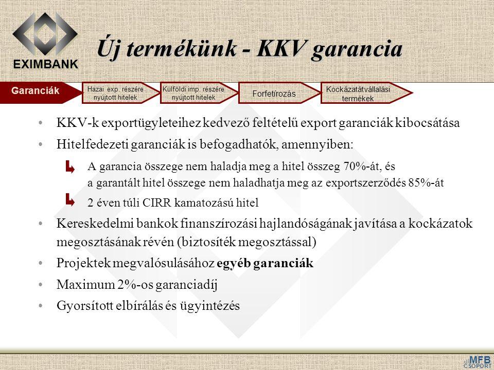 Új termékünk - KKV garancia