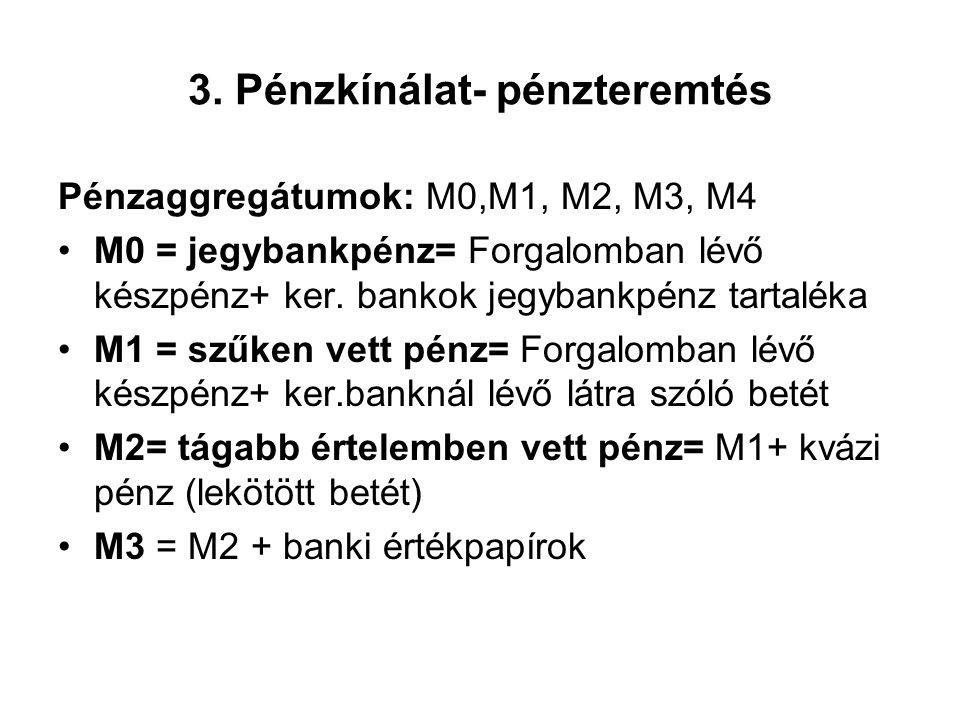 3. Pénzkínálat- pénzteremtés