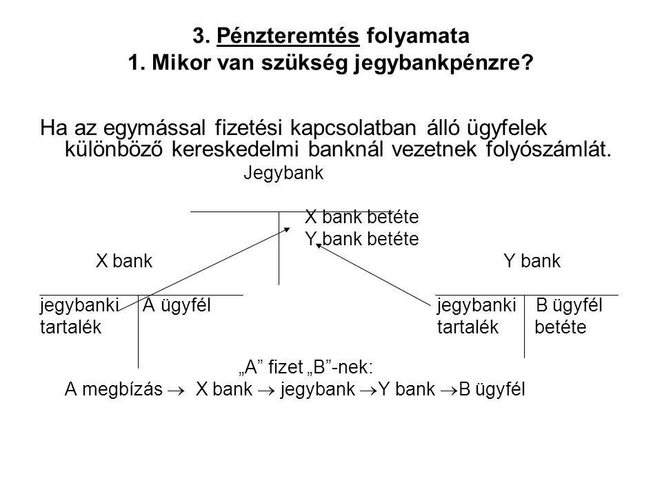 3. Pénzteremtés folyamata 1. Mikor van szükség jegybankpénzre