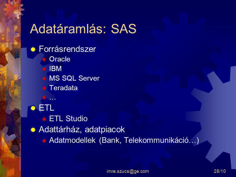 Adatáramlás: SAS Forrásrendszer ETL Adattárház, adatpiacok ETL Studio