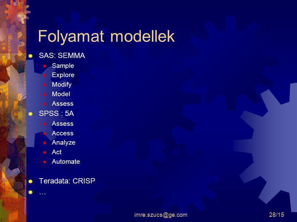 Folyamat modellek SAS: SEMMA SPSS : 5A Teradata: CRISP … Sample