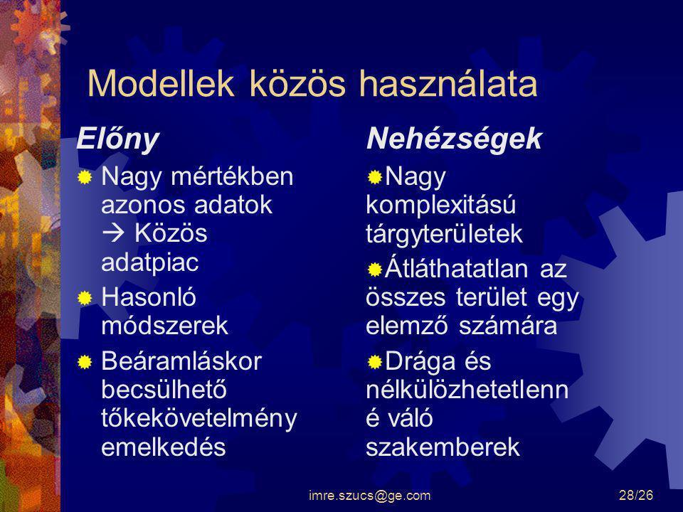 Modellek közös használata