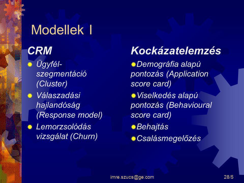 Modellek I CRM Kockázatelemzés Ügyfél-szegmentáció (Cluster)