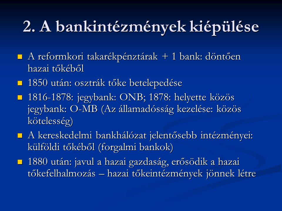 2. A bankintézmények kiépülése