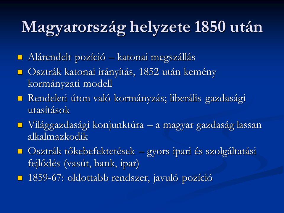 Magyarország helyzete 1850 után