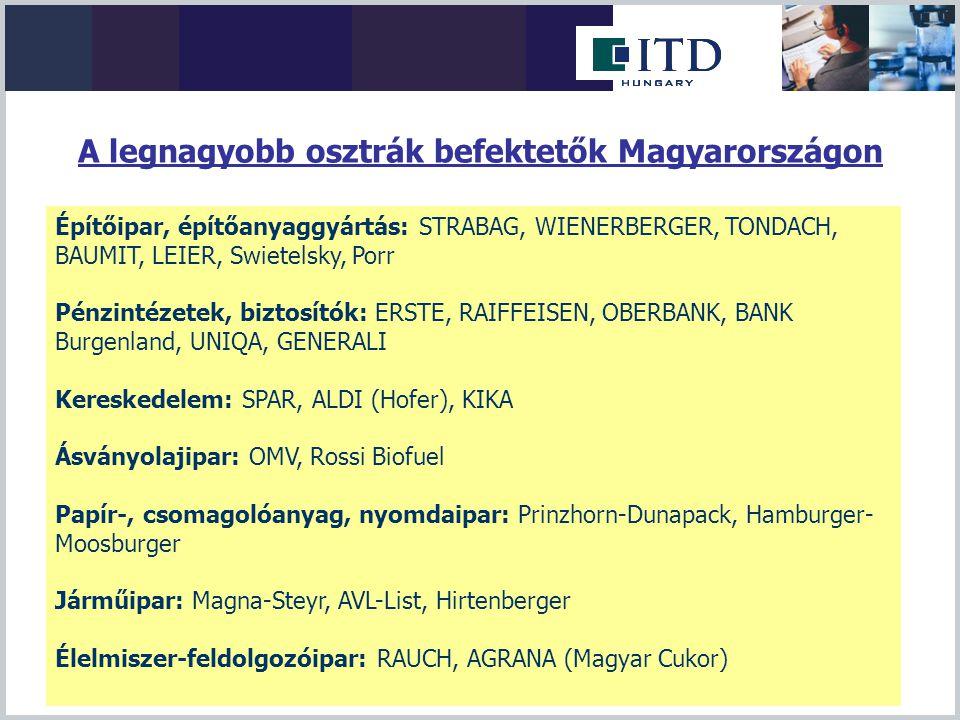 A legnagyobb osztrák befektetők Magyarországon