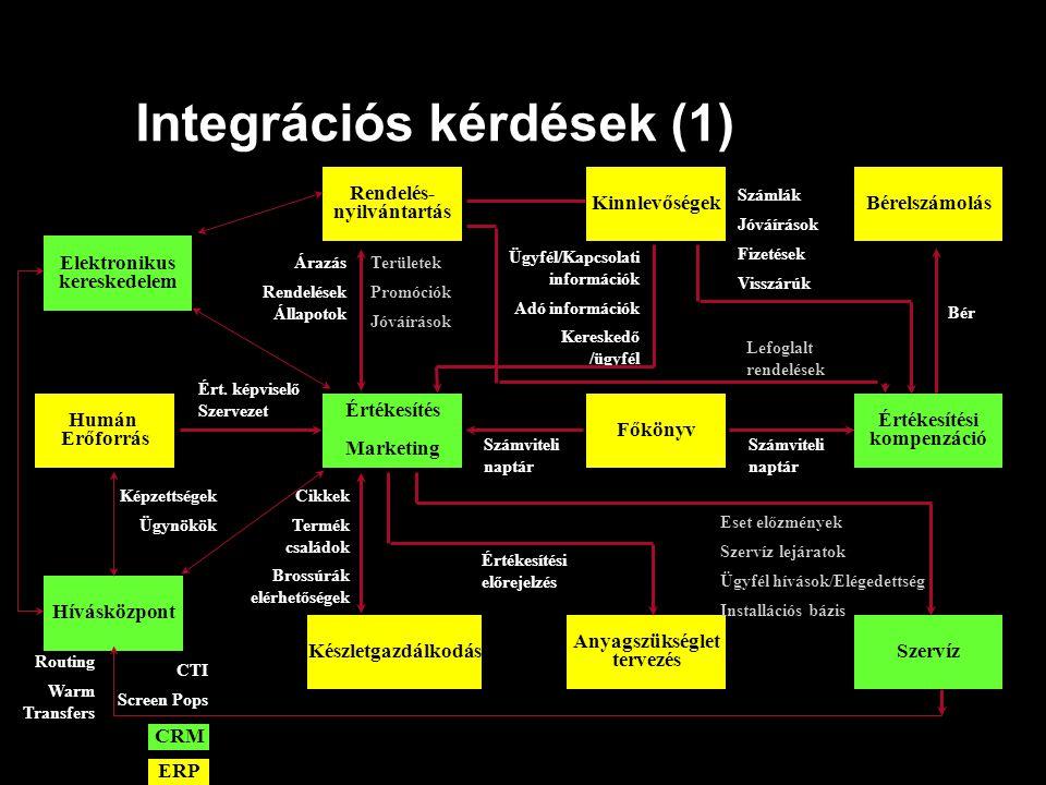 Integrációs kérdések (1)