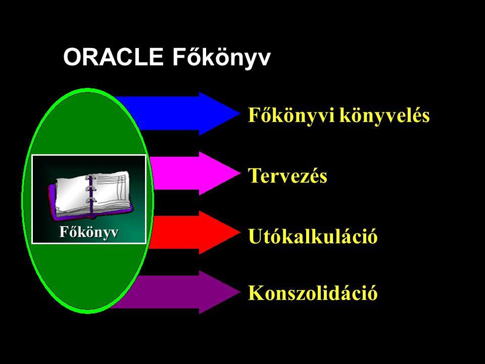 ORACLE Főkönyv Főkönyvi könyvelés Tervezés Utókalkuláció Konszolidáció