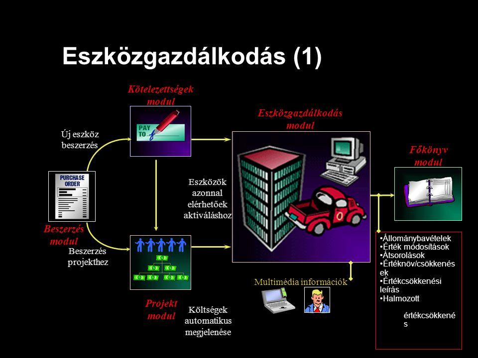Eszközgazdálkodás (1) Kötelezettségek Eszközgazdálkodás Főkönyv modul