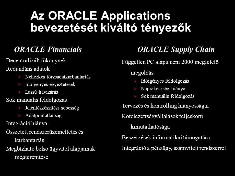 Az ORACLE Applications bevezetését kiváltó tényezők
