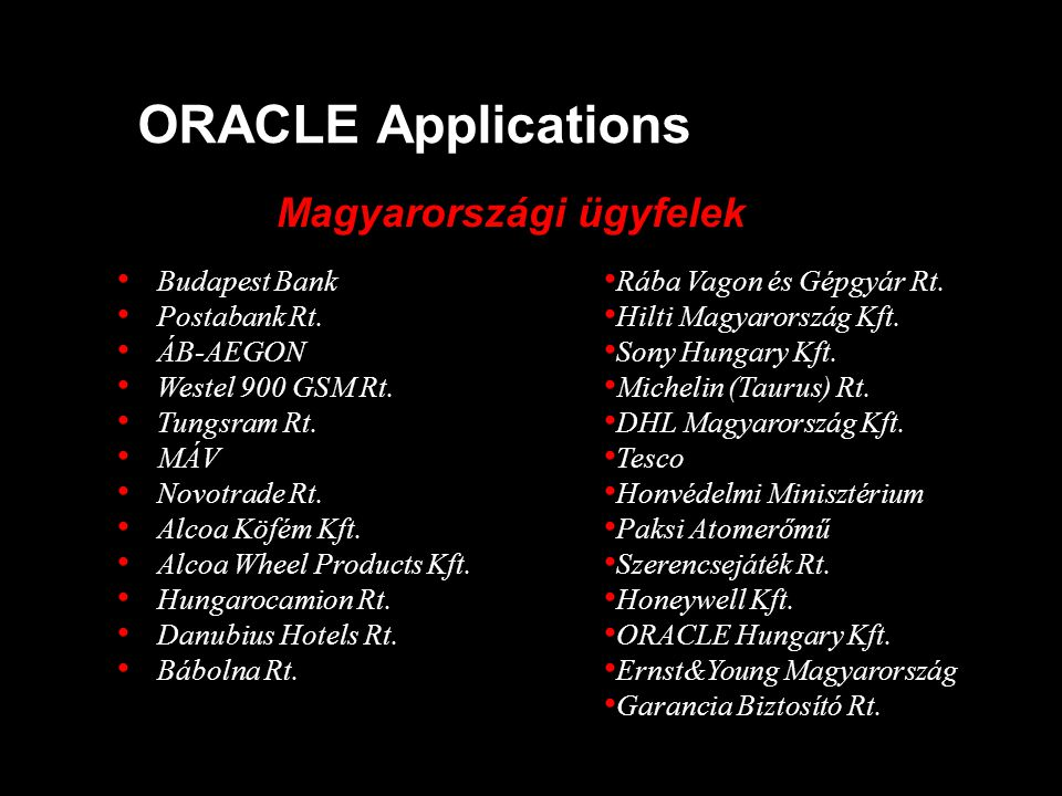 ORACLE Applications Magyarországi ügyfelek Budapest Bank Postabank Rt.