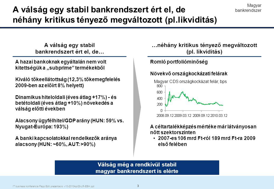Erste Csoport: hosszú távú pénzügyi stabilitás megteremtése minden leányvállalat számára