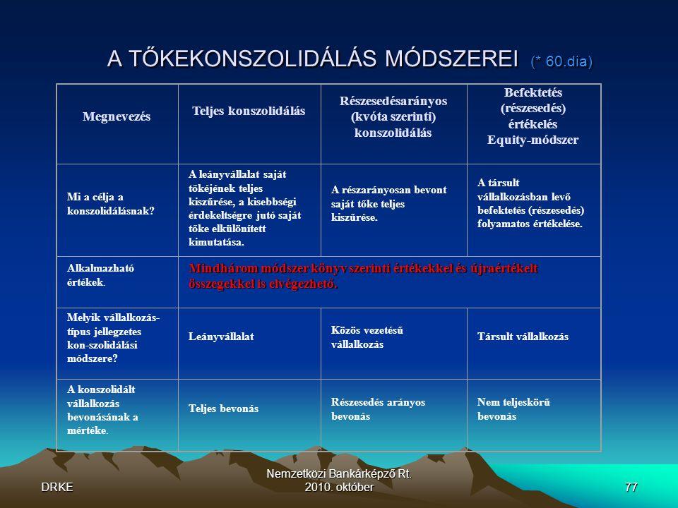 A TŐKEKONSZOLIDÁLÁS MÓDSZEREI (* 60.dia)