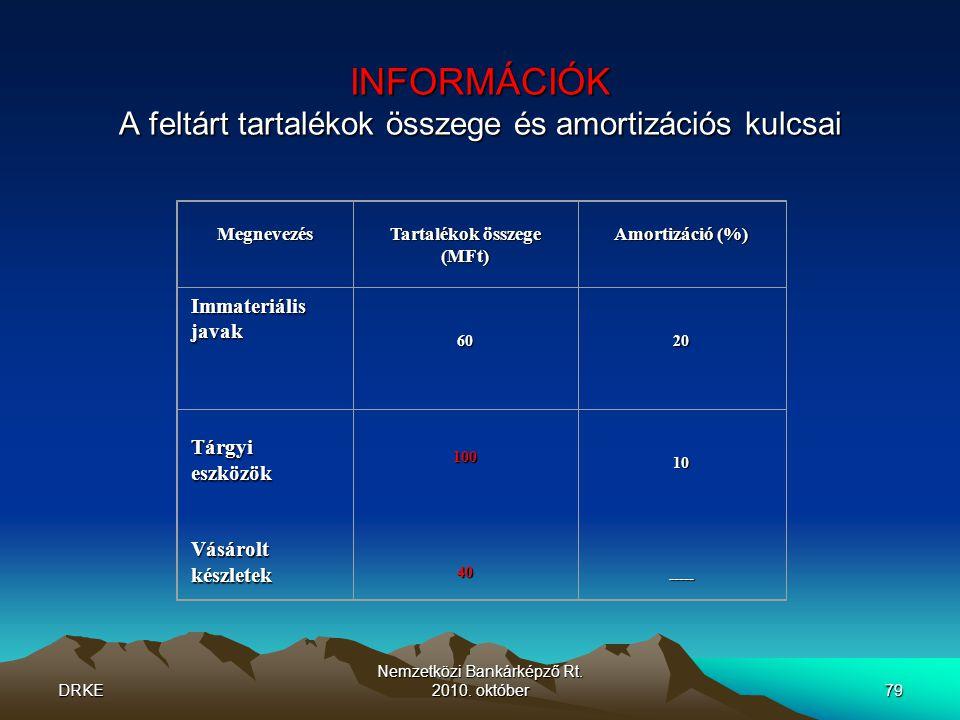 INFORMÁCIÓK A feltárt tartalékok összege és amortizációs kulcsai
