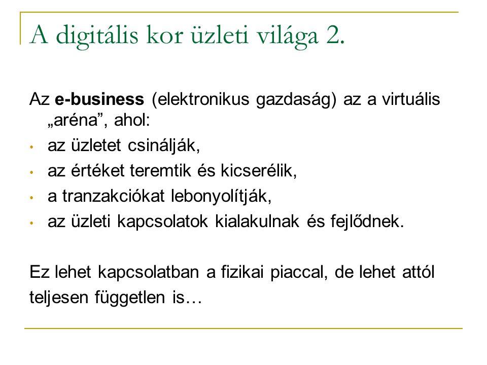 A digitális kor üzleti világa 2.
