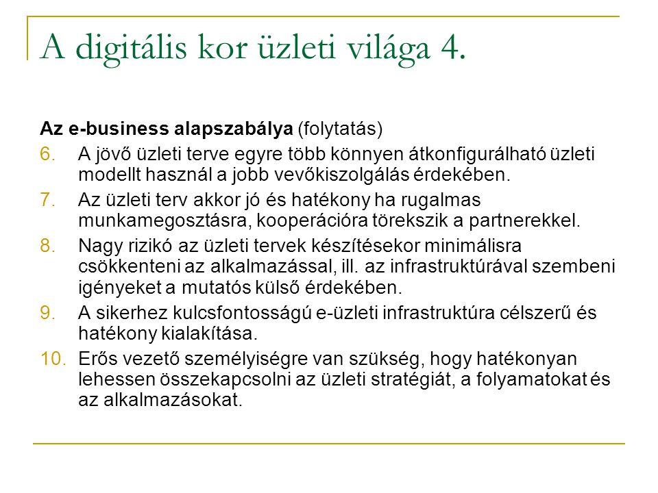 A digitális kor üzleti világa 4.
