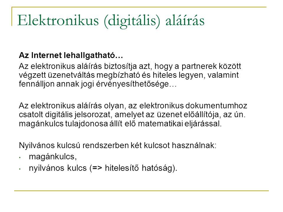 Elektronikus (digitális) aláírás