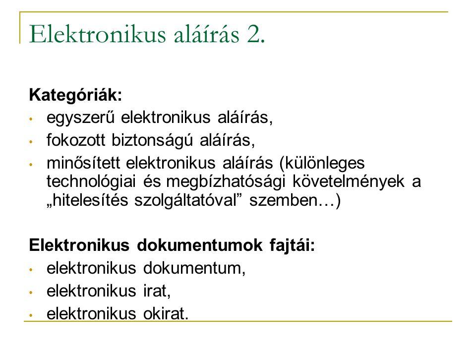Elektronikus aláírás 2. Kategóriák: egyszerű elektronikus aláírás,