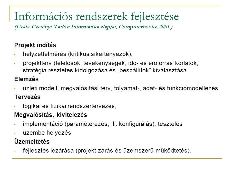 Információs rendszerek fejlesztése (Csala-Csetényi-Tarlós: Informatika alapjai, Computerbooks, 2001.)