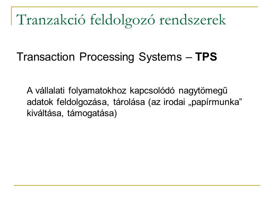 Tranzakció feldolgozó rendszerek