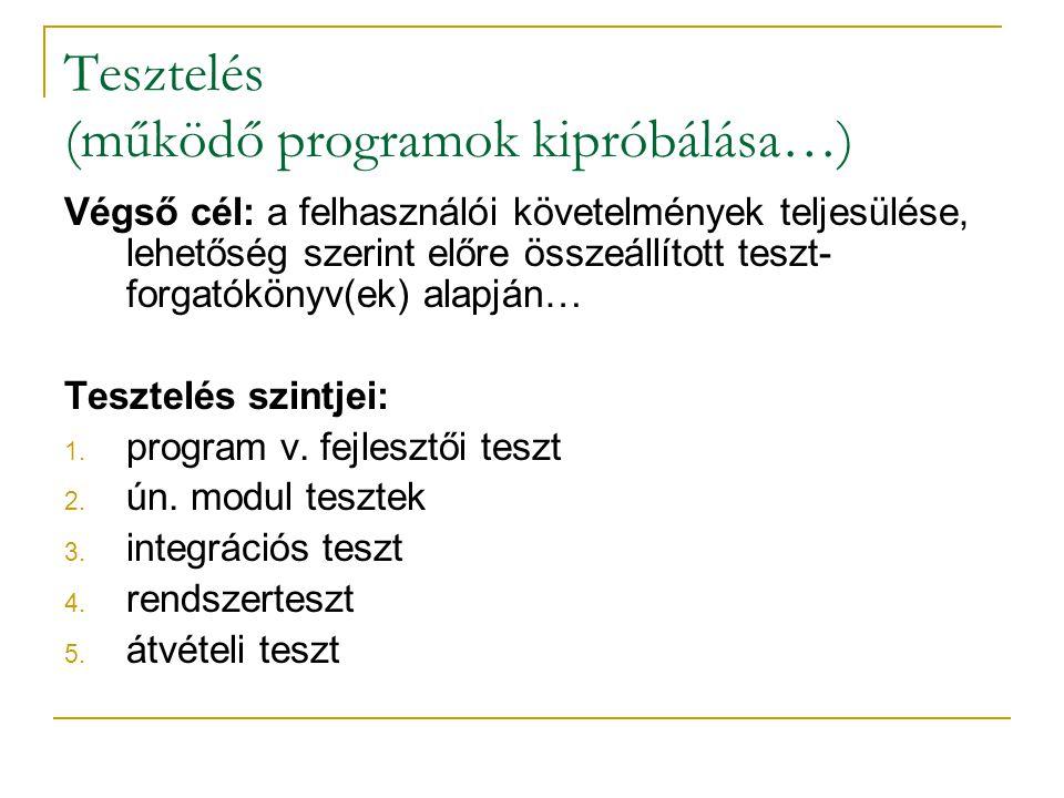 Tesztelés (működő programok kipróbálása…)