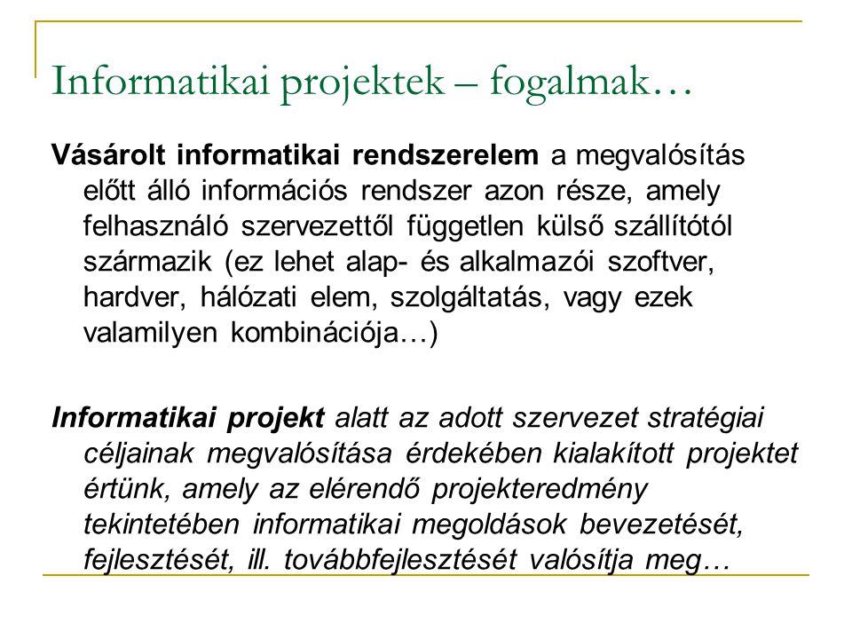 Informatikai projektek – fogalmak…