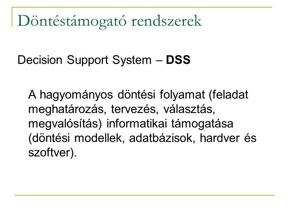 Döntéstámogató rendszerek