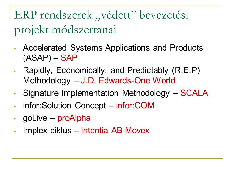 """ERP rendszerek """"védett bevezetési projekt módszertanai"""
