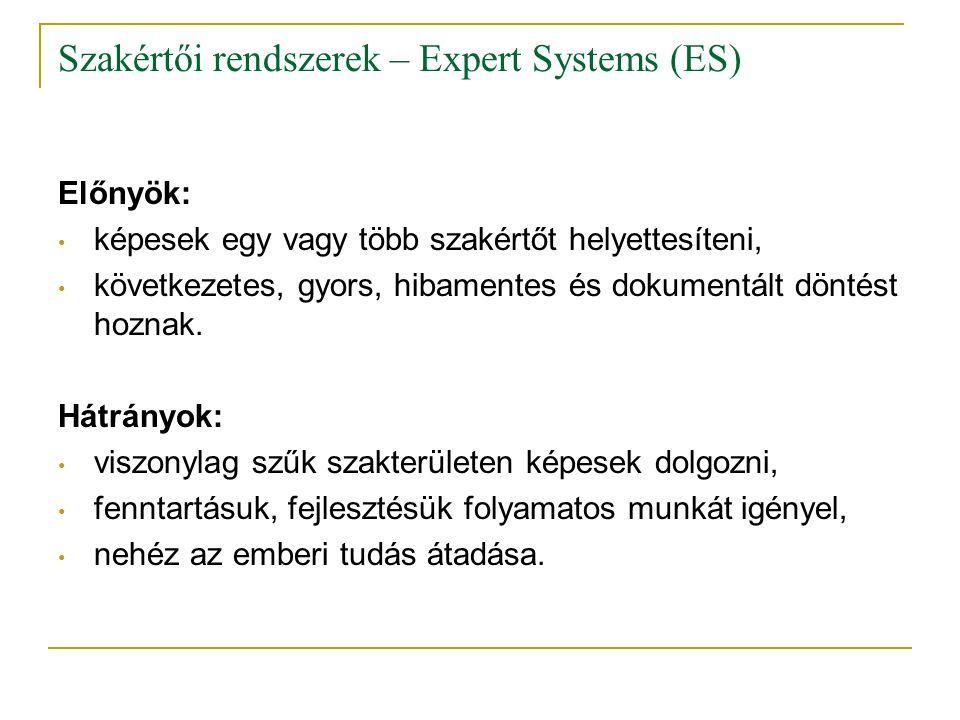 Szakértői rendszerek – Expert Systems (ES)