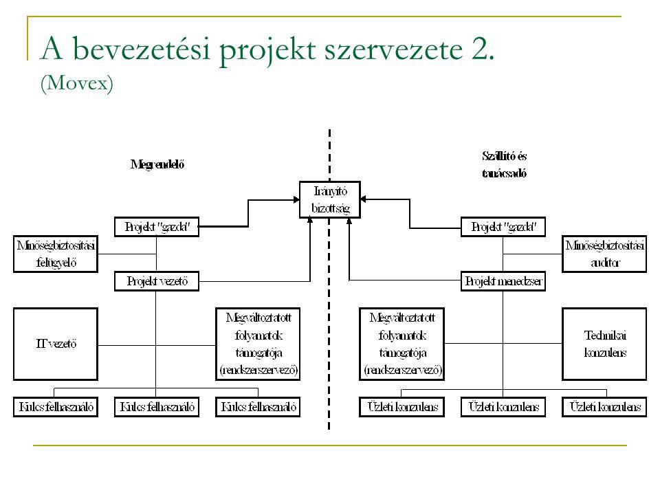 A bevezetési projekt szervezete 2. (Movex)