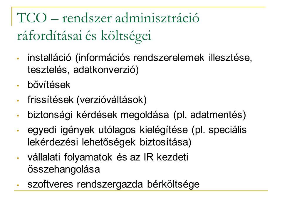 TCO – rendszer adminisztráció ráfordításai és költségei