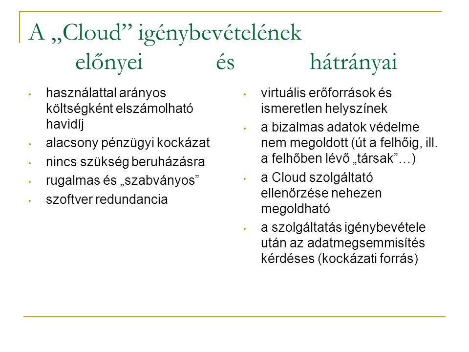 """A """"Cloud igénybevételének előnyei és hátrányai"""