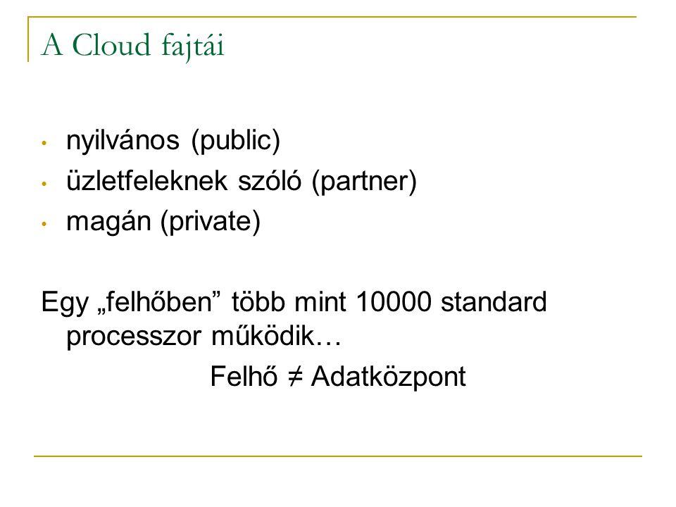A Cloud fajtái nyilvános (public) üzletfeleknek szóló (partner)